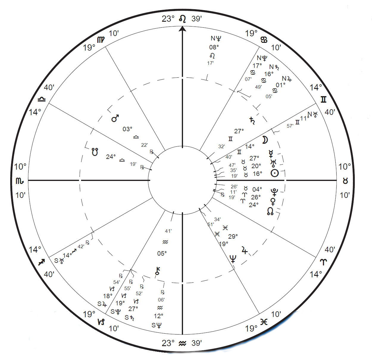 The space between the stars the nature and function of the sigmund freud had the natal moon at 1440 gemini conjunct the north node of uranus 1157 right on the cusp of the 8th house see chart at above nvjuhfo Images